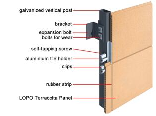 How to improve the inspection pass rate of non-beam dry hanging terracotta curtain wall to 95%