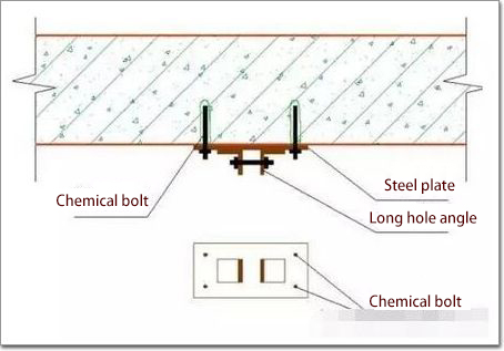 Application of chemical anchor in curtain wall