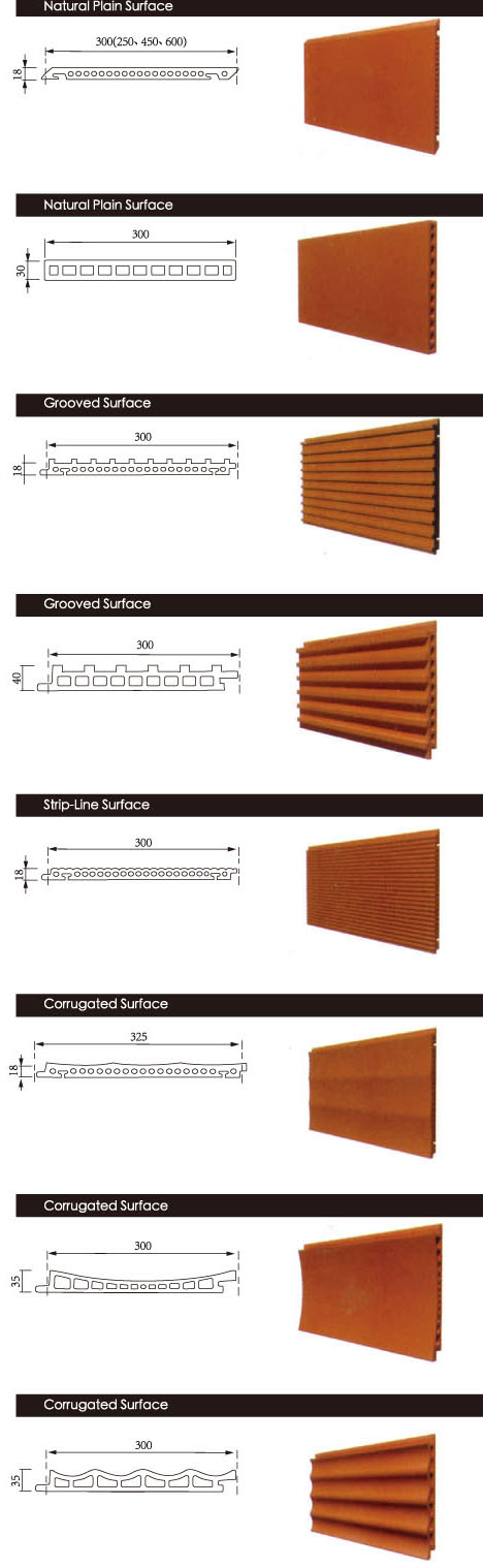 Supply Variety Surface And Texture Terracotta Panels